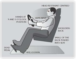 seat position