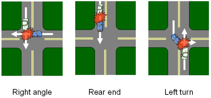 Intersection_accidents